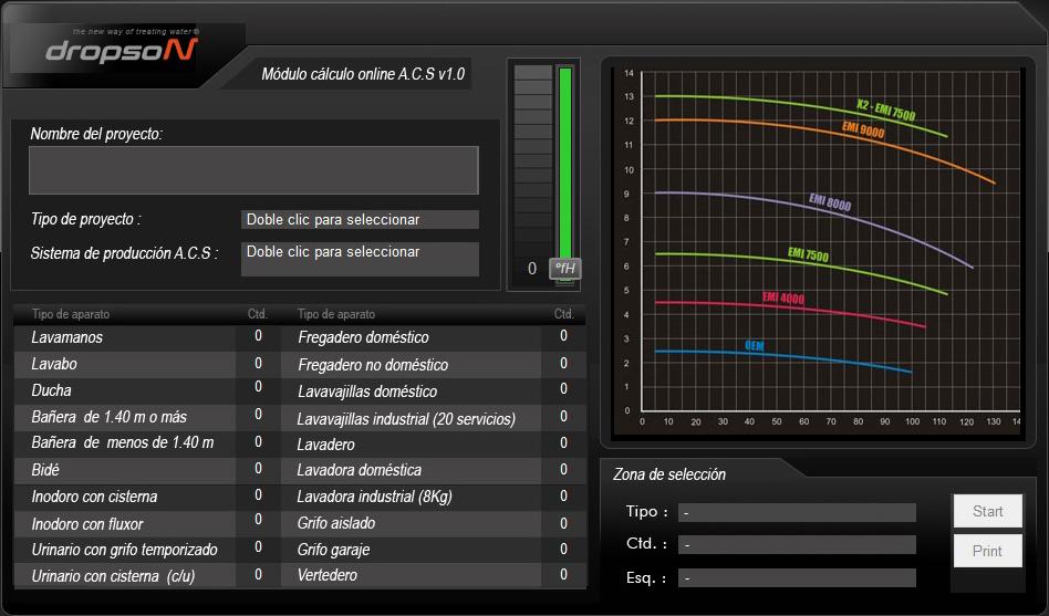 Software de cálculo Dropson