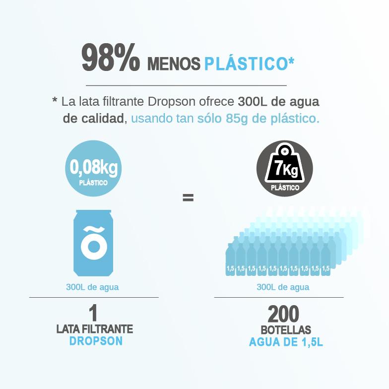 lata filtrante dropson menos plastico
